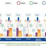 pivo-vodka-strany