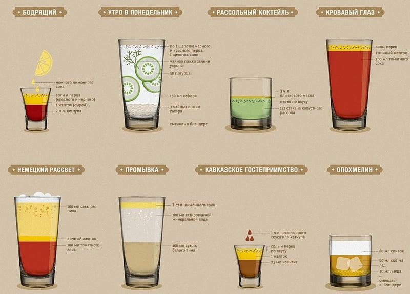 Псориаз лечение в домашних условиях содой