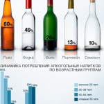 upotreblenie-rossija