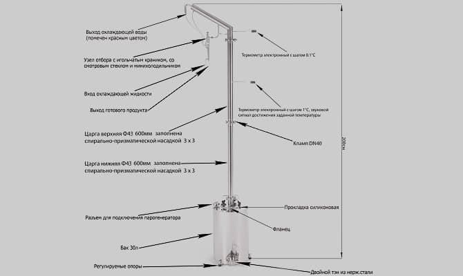 Принцип действия ректификационного устройства и анализ его продуктивности