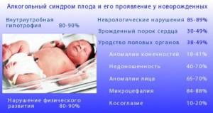 Фото влияния алкоголя на плод, bono-esse.ru