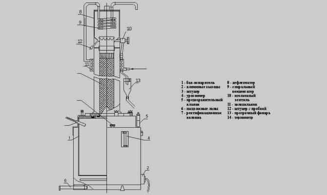 Как собрать агрегат для приготовления алкоголя