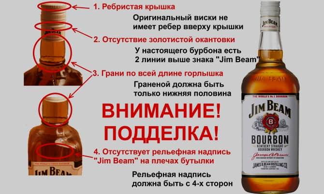 Исследование бутылки